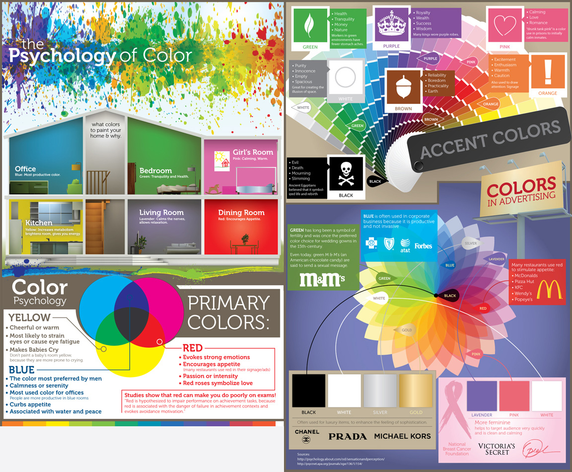 Color psychology chart amazing what does your favorite color say affordable psychology of the colours true painters inc bedroom color psychology bedroom color psychology with color psychology chart nvjuhfo Gallery